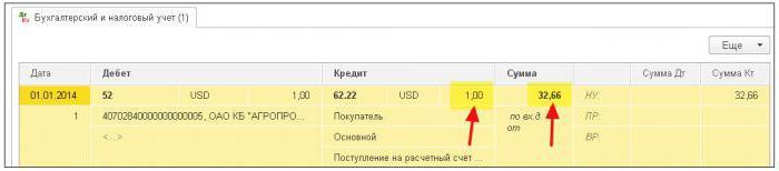 переоценка валютных остатков в 1с 8 2 каким документом