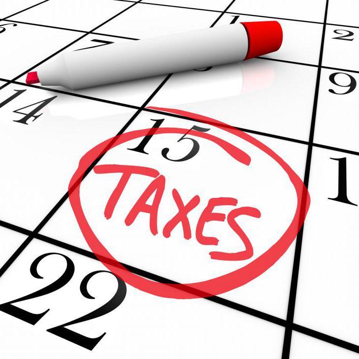 начисление налога на имущество проводки