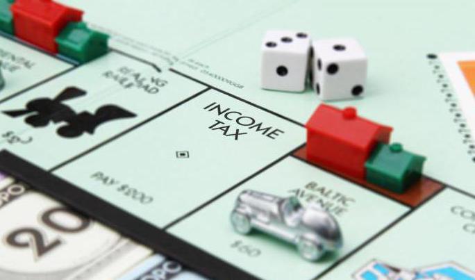 начисление перечисление налога на имущество проводки