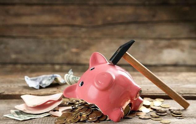 Пассивные операции коммерческих банков: понятие, виды и значение в банковской деятельности