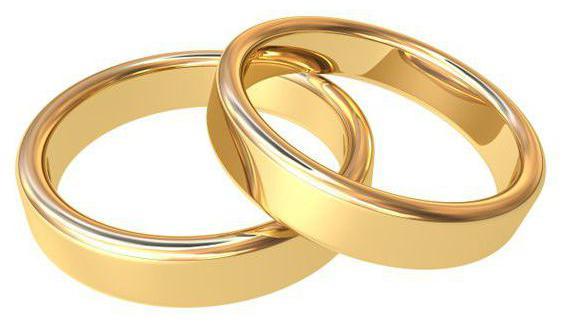 что делать с обручальными кольцами после развода