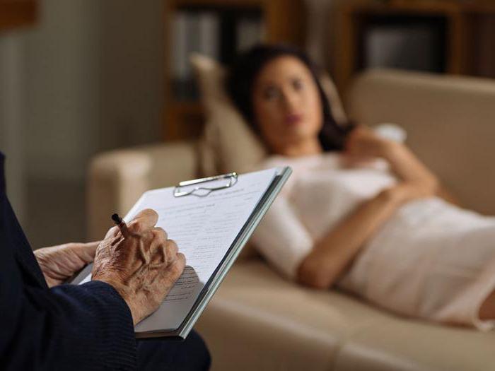 Эмоциональное выгорание: признаки, диагностика, лечение и профилактика синдрома