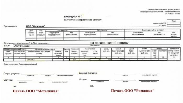 Накладная на отпуск материалов на сторону (форма М-15): применение