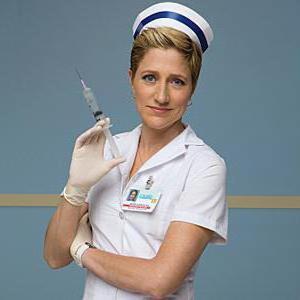 Должностная инструкция медсестры отделения
