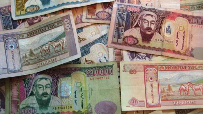 Официальная валюта Монголии