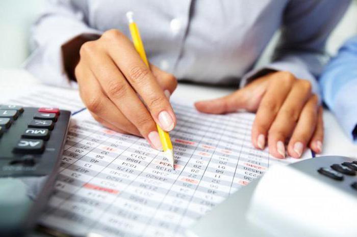 авансовые счета фактуры сроки выставления
