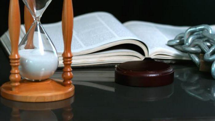 Понятие, виды и признаки законов