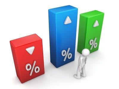 Что такое валовая рентабельность? Формула расчета