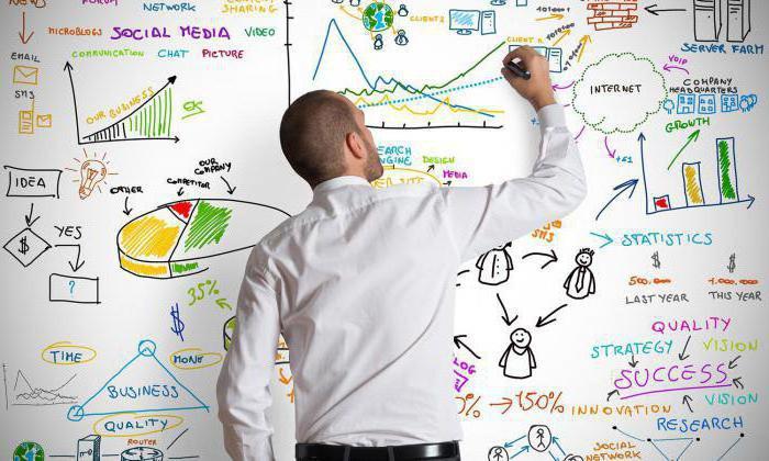 Недифференцированный маркетинг: понятие, преимущества и недостатки
