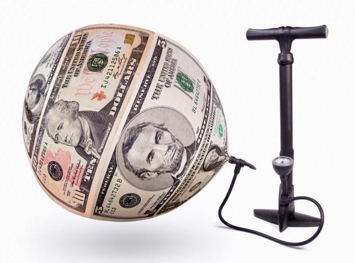 Виды и типы инфляции