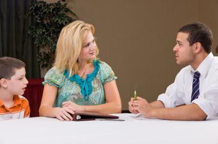 Функциональные и должностные обязанности педагога-психолога