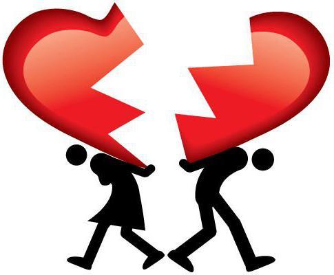 в какой суд подавать на развод и алименты