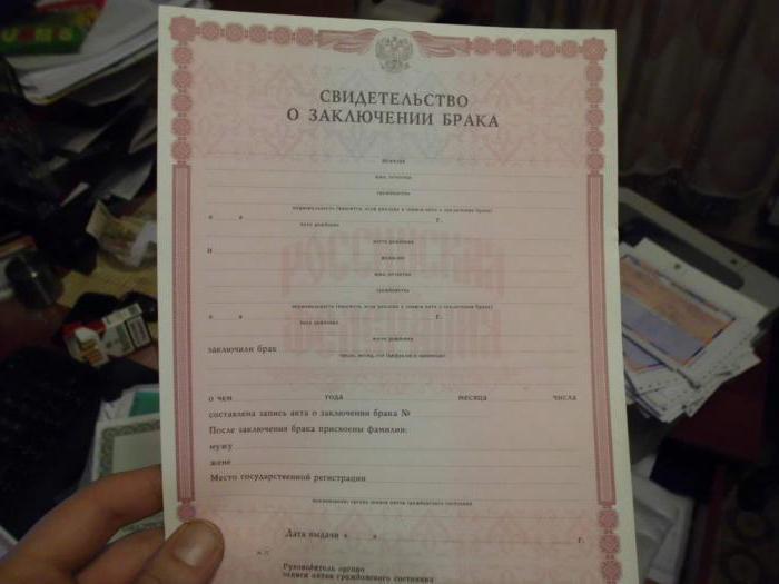 Смена паспорта при смене фамилии после замужества: документы, сроки, госпошлина
