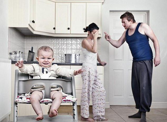домашнее насилие в семье