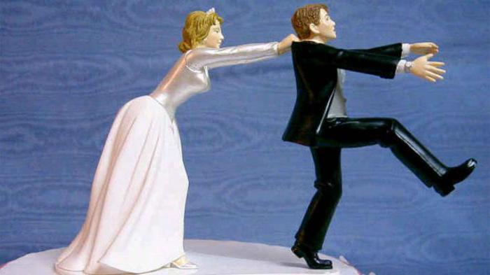 Как зарегистрировать брак с иностранцем в России: процедура регистрации и документы