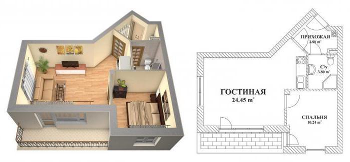 Изображение - Что входит в жилую площадь квартиры, и общую площадь, что это такое и как считается 36126