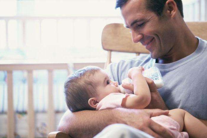 Установление отцовства и взыскание алиментов: исковое заявление, постановление суда