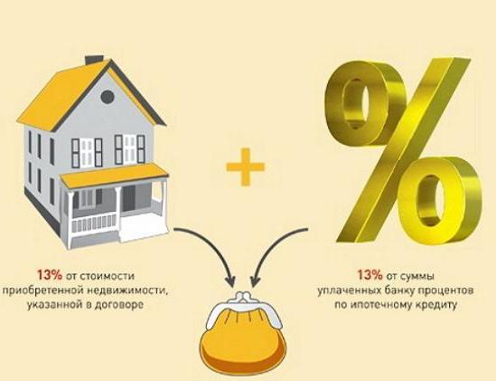 Изображение - Как через налоговую вернуть деньги за ипотеку 50757