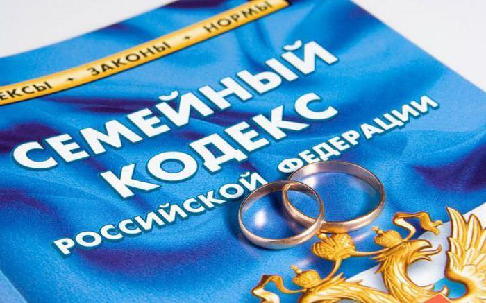 Налог на развод и его возможные последствия