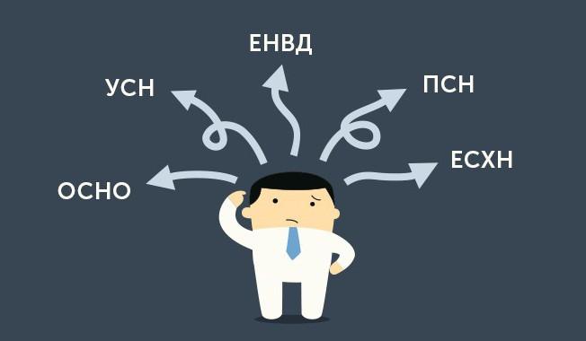 ИП на ЕНВД и на УСН: особенности, учетная политика, страховые взносы