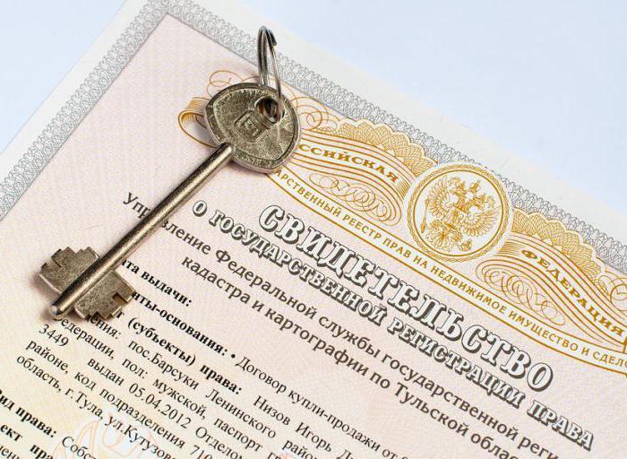Право собственности в объективном и субъективном смысле