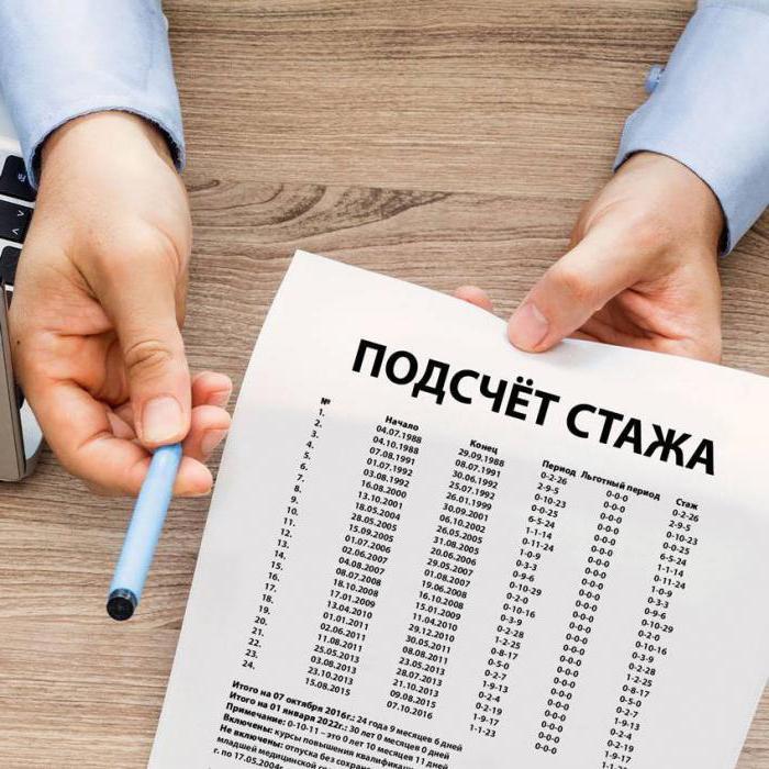 Где и как узнать свой трудовой стаж: пошаговое описание, документы и рекомендации
