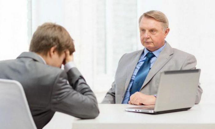 порядок увольнения по сокращению штата