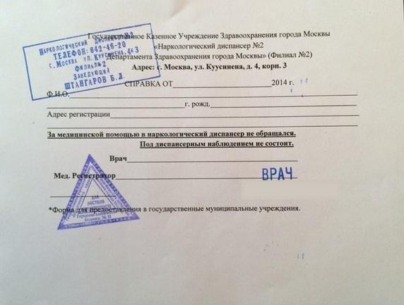 Справка из психоневрологического диспансера Борисово Сертификат о профилактических прививка Домодедовская