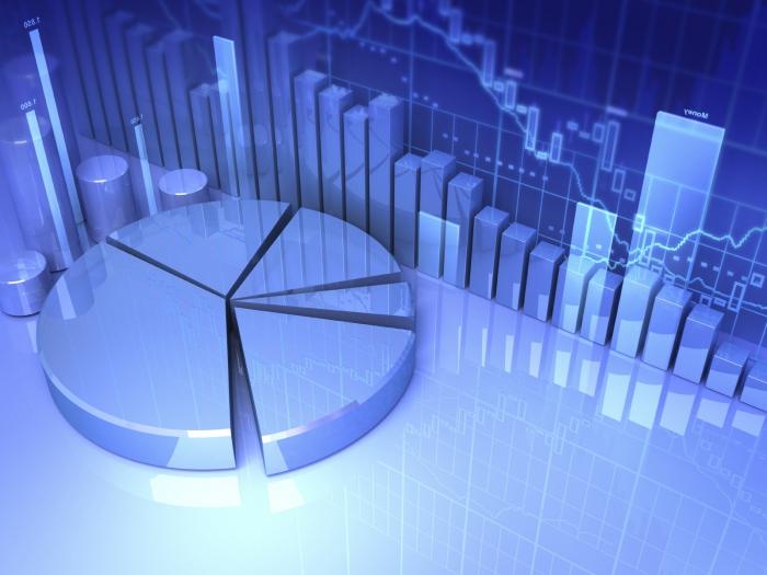 Оценка акций. Как проходит оценка акций. Методы оценки акций
