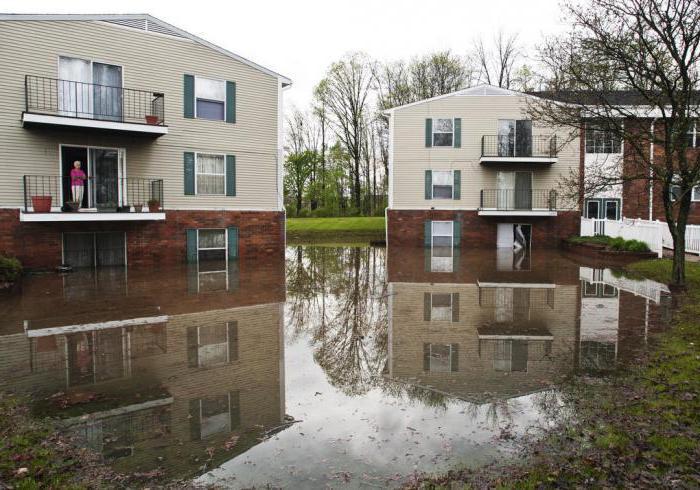 Страхование квартир от пожара и затопления: рейтинг, особенности оформления, риски и отзывы