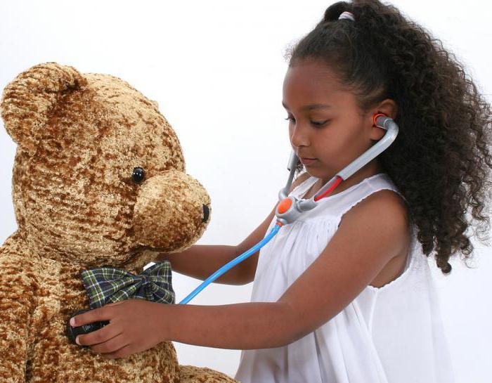 Что такое диспансеризация и что в нее входит? Организация проведения диспансеризации взрослых и детей