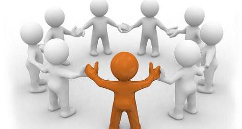 Распределение и делегирование полномочий в организации