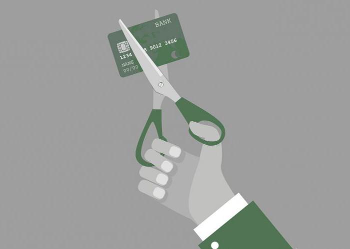 Штраф сбербанка за просрочку платежа по кредиту взыскание задолженности списание с учета