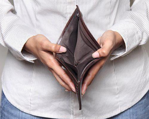 сбербанк погашение кредита