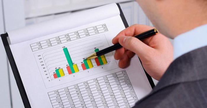 Основные финансовые показатели деятельности предприятия
