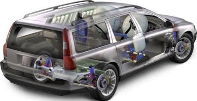 основные виды ремонта автомобилей