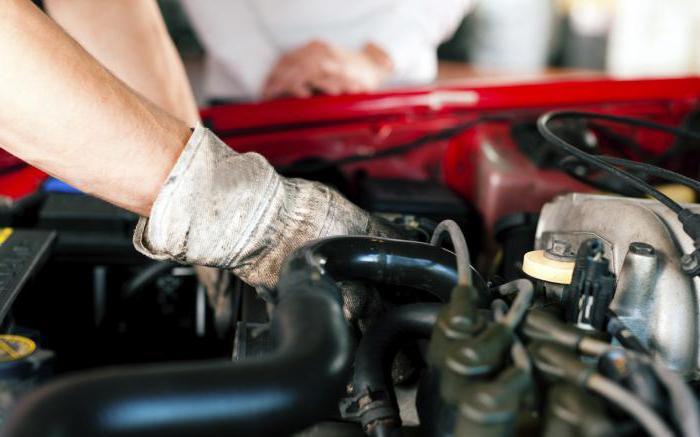 виды ремонта автомобилей и их характеристика