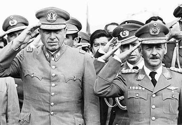 признаки авторитарного режима