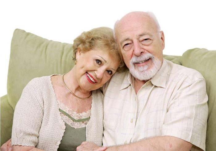 порядок начисления трудовой пенсии