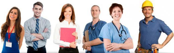 Права работника и их защита