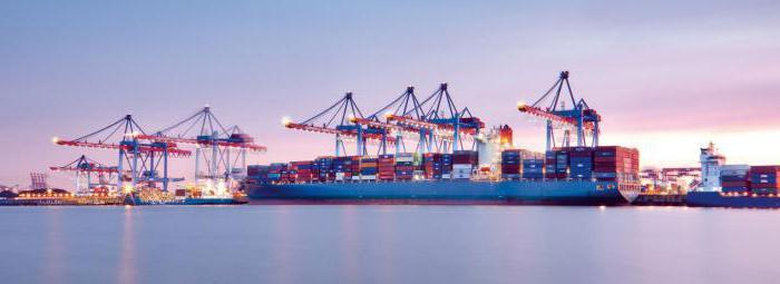 Что такое импорт: определение, ФЗ О государственном регулировании внешнеторговой деятельности
