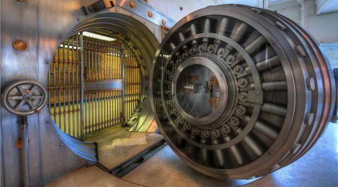 Высоколиквидные активы банка