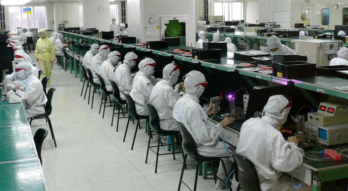 Какое есть производство в Китае?