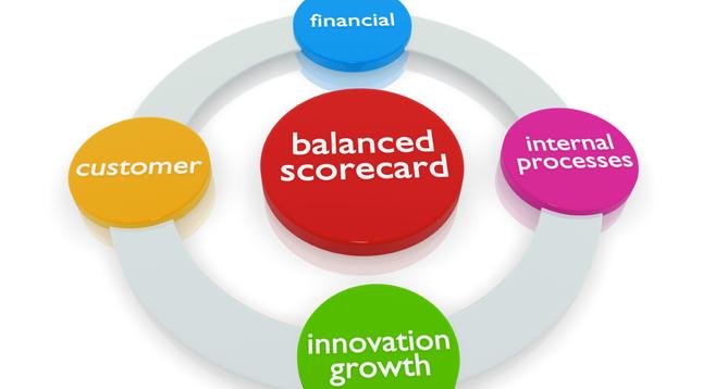 bsc система сбалансированных показателей
