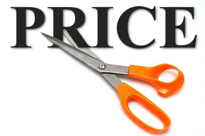 Равновесные цены