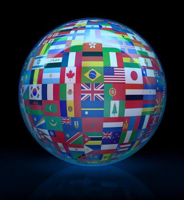 Примеры глобализации