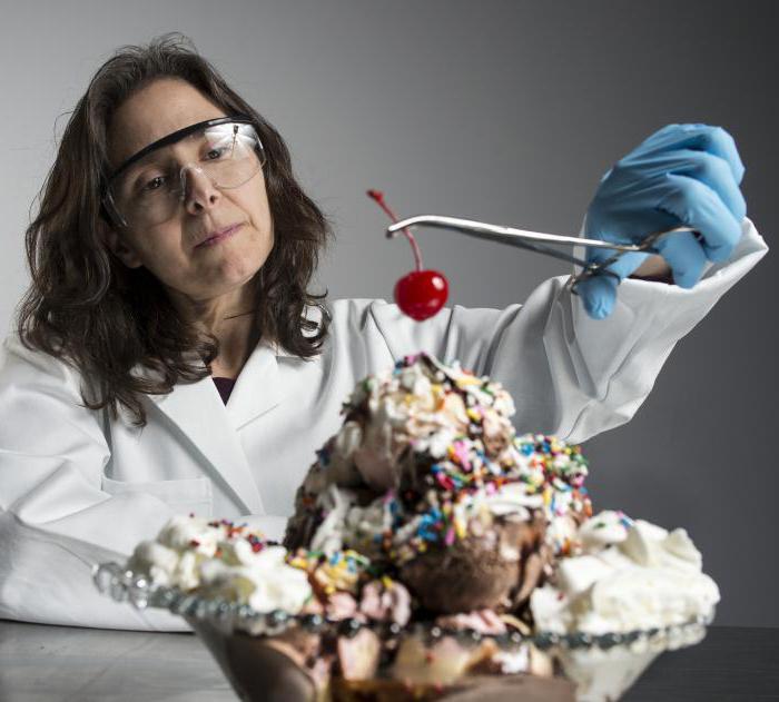 Органолептические методы исследования и оценки качества товаров