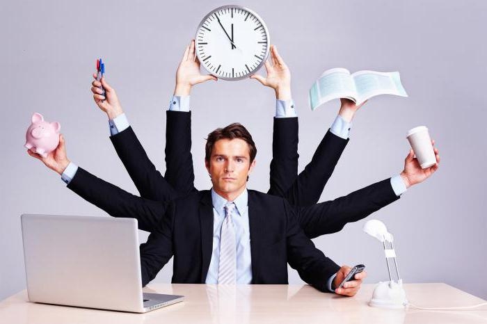 Неполный и сокращенный рабочий день