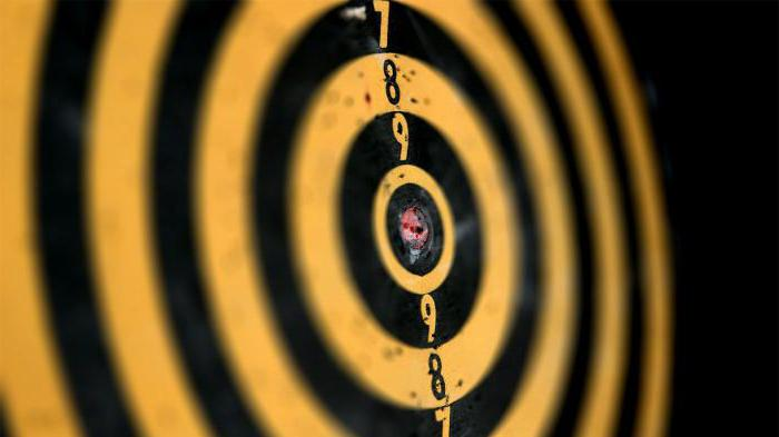 Требования безопасности при проведении стрельб