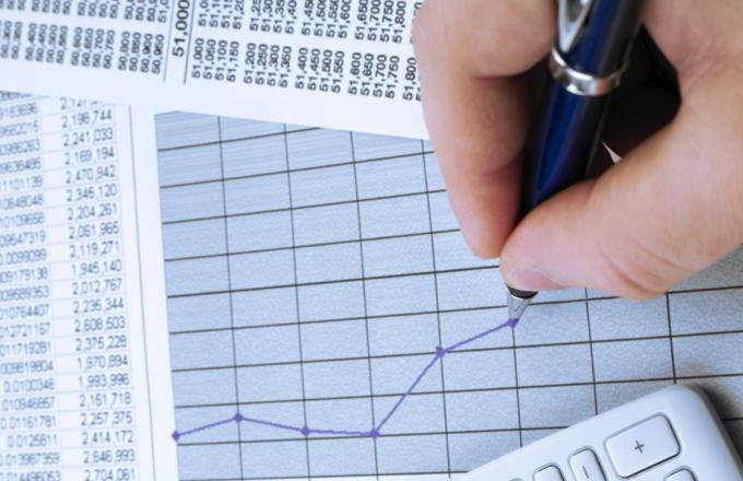 Ликвидность - это... Анализ ликвидности
